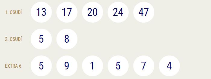 Eurojackpot 21.7 17