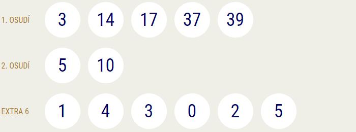 lotto eurojackpot numerot