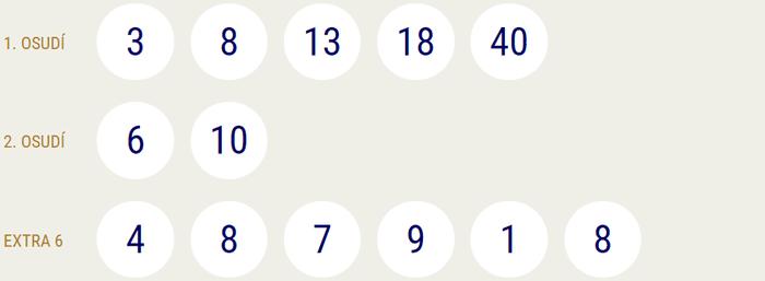 Eurojackpot 26.1 18